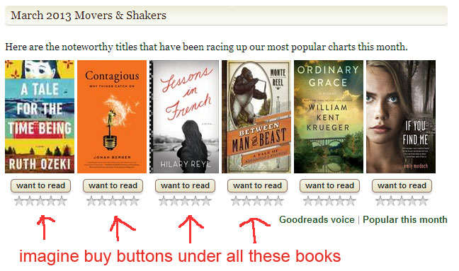 goodreads amazon Amazon bought Goodreads – What does this mean for Authors?